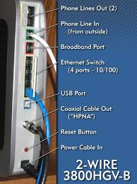 17 best images about u verse cable modem tvs and cable at t u verse router modem connections
