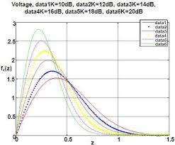 The Variation Of Fz Z For Different K Values Download