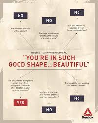 Donald Trump Reebok Made You A Handy Chart To Determine