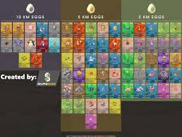 10km Egg Chart Pokemon Go Egg Changes Updated Chart Shows All Hatchable
