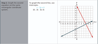 graph the second equation on the same