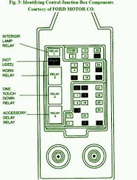 2002 f250 wiper washer wiring on 2002 images free download wiring 2002 Ford F350 Fuse Box 2002 f250 wiper washer wiring 2 2002 f350 2010 f250 2002 ford f350 fuse box diagram