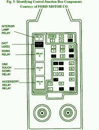 2001 f150 fuse box diagram on 2001 images free download wiring 2001 Ford F 150 Fuse Box Diagram 2001 f150 fuse box diagram 6 2001 f150 fuse box diagram inside 2001 f150 fuse panel 2001 ford f150 fuse box diagram manual