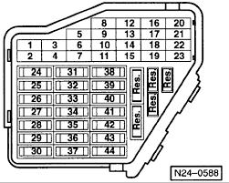 volkswagen 2004 bug convertible fuse diagram for 2004 bug