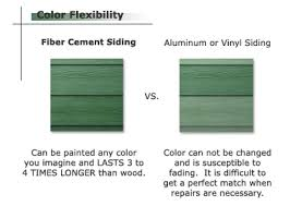 Mitten Siding Color Chart 5 Of The Most Popular Home Siding Colors