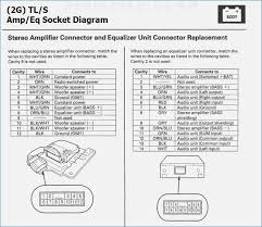 1997 acura cl radio wiring diagram information of wiring diagram \u2022  at 1997 Acura 3 0 Cl Radio Wiring Diagram With Color