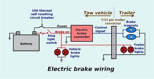 electric trailer brakes wiring diagram utility trailer wiring mitsubishi electric brake controller harness electric trailer brakes wiring diagram utility trailer wiring harness diagram with electric brakes full