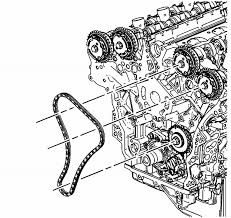 hyundai tucson serpentine belt diagram wiring diagram for 2007 saturn outlook engine diagram on 2005 hyundai tucson serpentine belt diagram