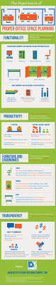 planning office space. The Importance Of Proper Office Space Planning Infographic