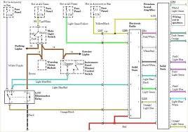 ford mustang fuse diagram 2006 gt v8 box 2008 1998 block data ford mustang fuse diagram 2006 gt v8 box 2008 1998 block data schema