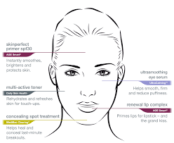 Skin Analysis Chart How To Get The Perfect Wedding Day Skin