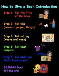 Good Reading Habits Anchor Chart Worksheets Teaching