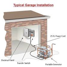 power transfer system buyer s guide how to pick the perfect installing a power transfer system in a garage