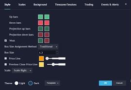 Renko Charts Tradingview Wiki