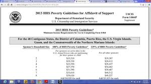 2016 Hhs Poverty Guidelines Chart Affidavit Form I 864 Of Support How To Find Out If Your Income Is Enough