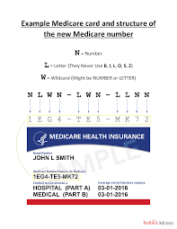 You pay the private insurance company a monthly premium in. Six Figure Medicare Selling Guide For Licensed Agents 2021