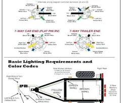 9 perfect 6 trailer brake wiring diagram photos tone tastic 6 pin trailer brake wiring diagram 7 trailer socket wiring diagram south africa marvelous 7