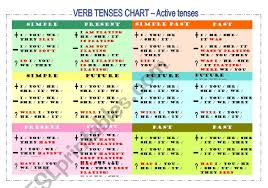 English Verb Tenses Chart Worksheets Verb Tenses Chart Esl Worksheet By Selyta