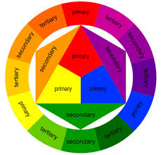 Good Color Wheel For Explaining Basic Color Relations To