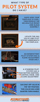 pilot system id infographic