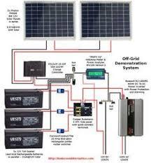 rv electrical wiring diagram very good explanation of how some Rv Wiring Diagram rv diagram solar wiring diagram rv wiring diagrams online