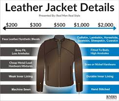 6 leather jacket criteria cost comparison3