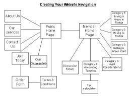 Venn Diagram Website Web Wire Diagram Great Installation Of Wiring Diagram