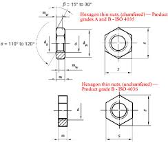 Nut Dimension Chart Hex Jam Nut Hex Thin Nut Dimensions Metric