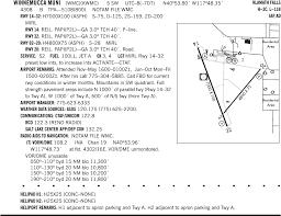Krno Charts Wmc Winnemucca Municipal Airport Skyvector