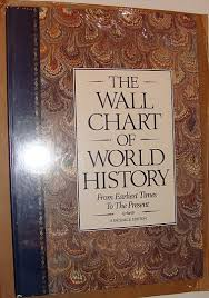 The Wall Chart Of World History Book The Wall Chart Of World History From Earliest Times To The Present