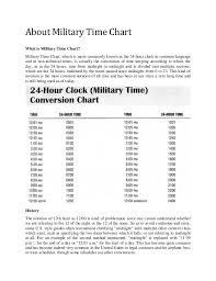 24 Hour Military Time Conversion Chart Military Time Chart Overview