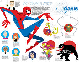martin gee s wonderful graphic take on spider man charles apple martin