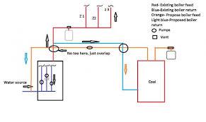 wood boiler wiring diagram the wiring diagram wood boiler wiring diagram for dump zone wood car wiring diagram
