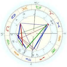 Usher Natal Chart Usher Cleo Astro Databank