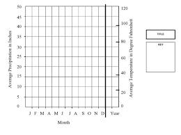Blank Weather Data Chart California For Educators