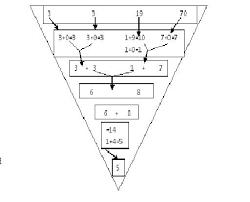 Modern Numerology Calculator