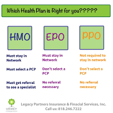 what health plan is right for you call us at 818 246 7222 hmo