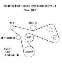 similiar mustang firing order keywords cherokee coolant temperature sensor on 5 0 ho firing order diagram