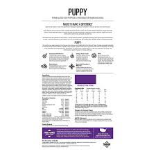 Blue Diamond Puppy Food Feeding Chart Diamond Premium Recipe Complete And Balanced Dry Dog Food For Growing Puppies