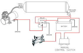 wiring diagram for train horn wiring image wiring trainhorns train horn installation guide on wiring diagram for train horn