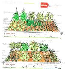 herb garden layout ideas herb garden layouts small herb garden layout vegetable and herb garden layout