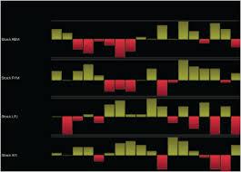 Ios Sparkline Chart Control Infragistics