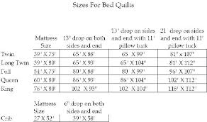 King Size Comforter Size Chart Queen Size Comforter Dimensions Rentongaragedoors Co