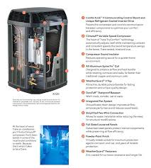 trane 4 ton ac unit. Trane Air Conditioner Troubleshooting Conditioners Unit Diagram Repair Near Me 4 Ton Ac