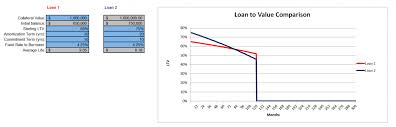 Loan Amortizer How To Set Loan Amortization Calculator Centerstate