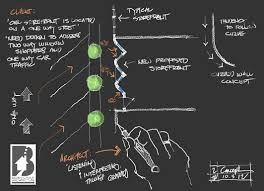 architecture design concept. 2nd Graphic Of Bauen Group Architectural Drawing Architecture Design Concept