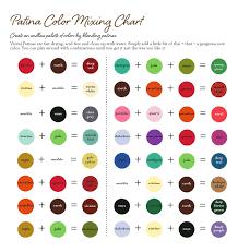 Patina Color Chart Patina Color Mixing Chart By Vintaj Issuu