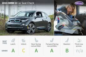 Sport Series 2015 bmw i3 : 2015 BMW i3: Car Seat Check | News | Cars.com