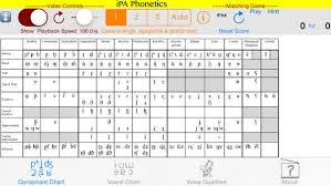 Can you put the letters of the alphabet in the right order? Superlinguo Ipa Phonetics Apps For Phones