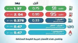 """""""تعلن أرامكو"""" أسعار البنزين الجديدة في السعودية لشهر يوليو سعر بنزين 95 و  91 - إقرأ نيوز"""